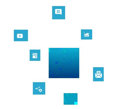 FAQs Digital Marketing Beratung
